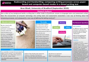Writing processes poster (PG Dip)